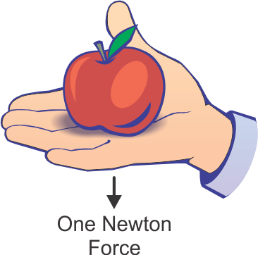 Newton-apple